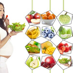 Dinh dưỡng khi mang thai: Ăn chuẩn theo từng tháng